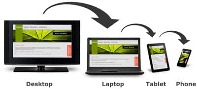 pc cmputer, laptop, tablet and mobile phone